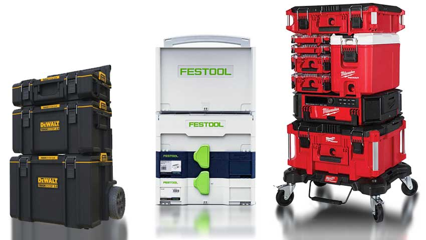 best tool box reviews for 2021 pro