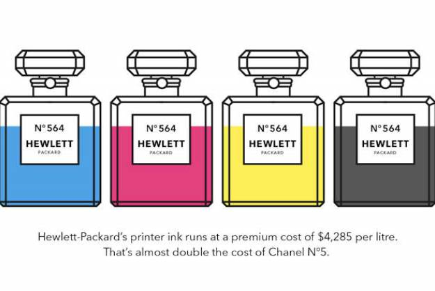 Concept Packaging Rebrands Printer Ink As Chanel Perfume [Pics]
