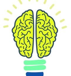 psychology today [ 6313 x 7991 Pixel ]