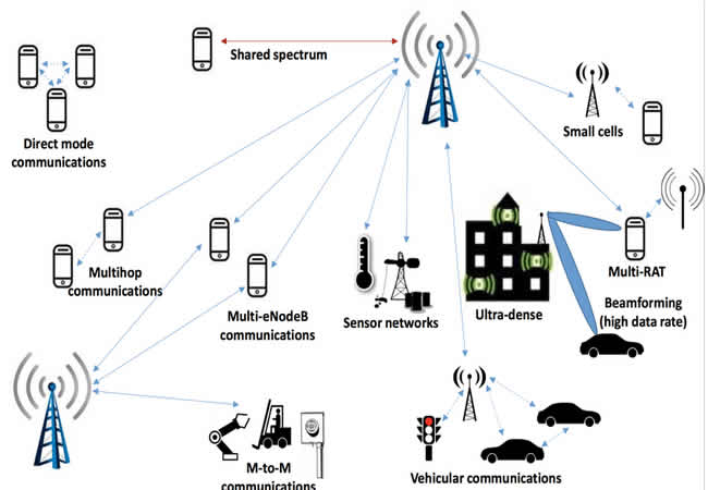 South Korea to launch world's first national 5G networks