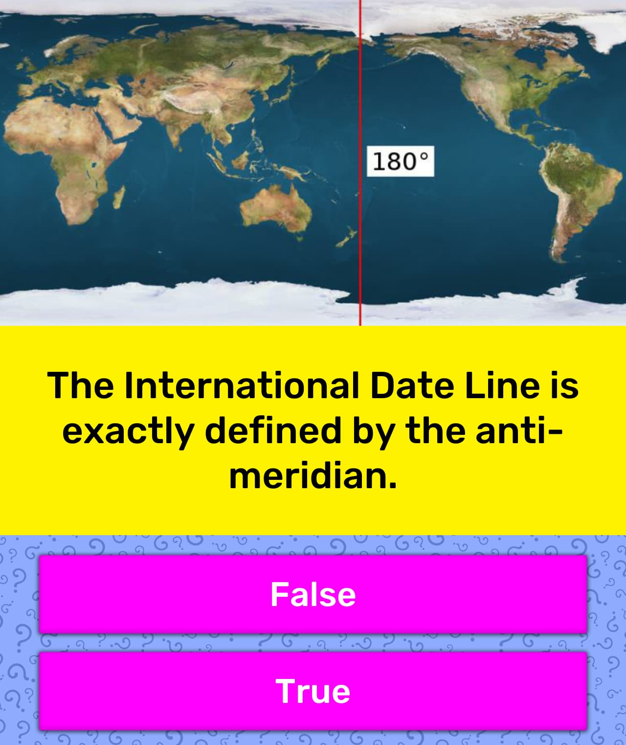 The International Date Line Is