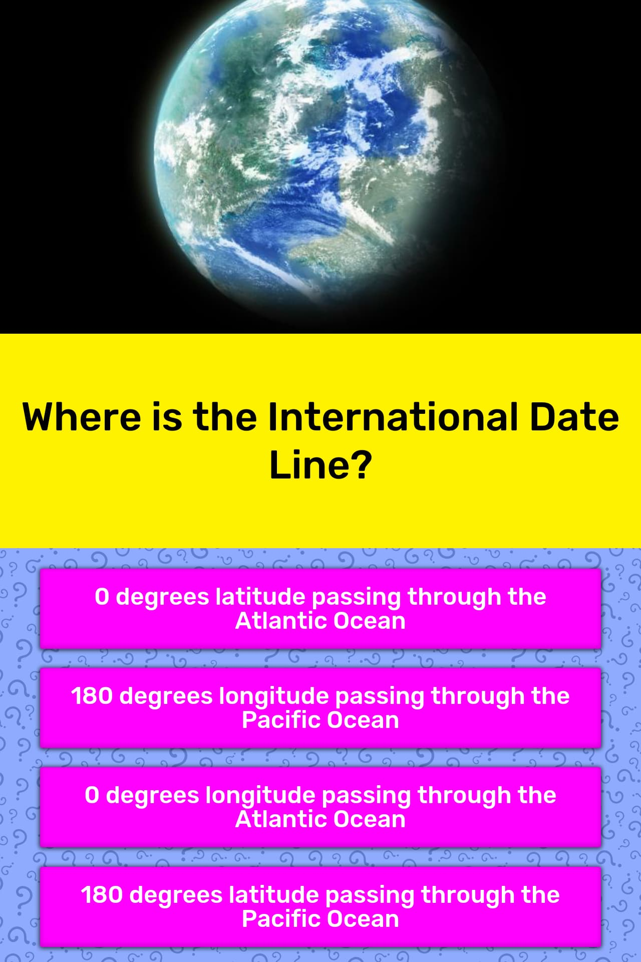 Where Is The International Date Line