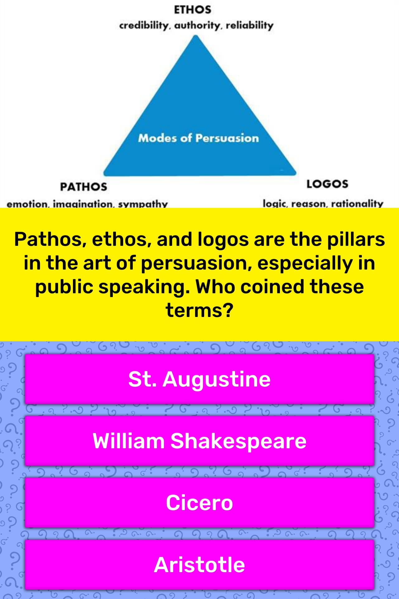 Pathos Ethos And Logos Are The