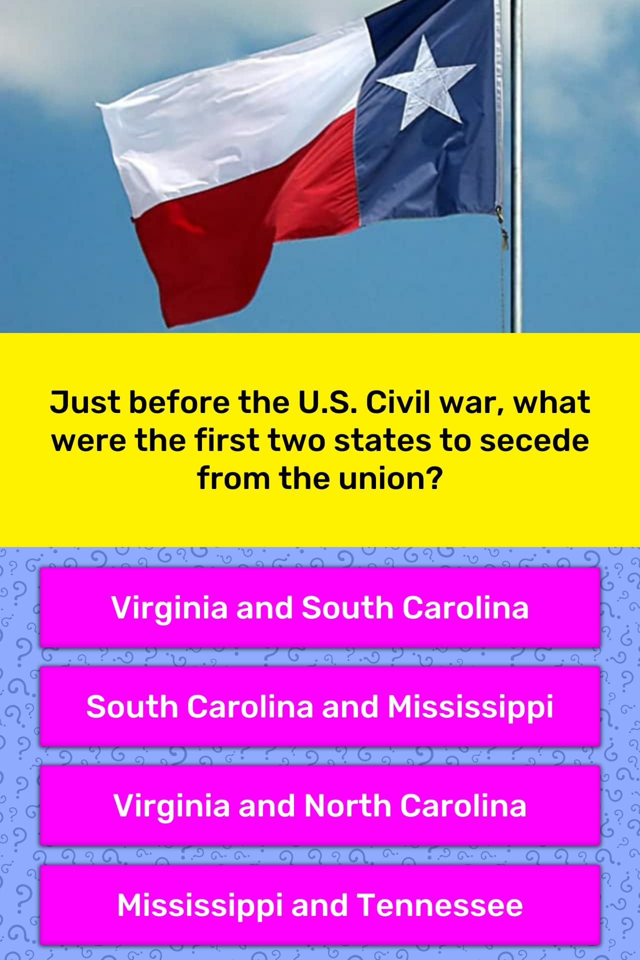 Just Before The U S Civil War What