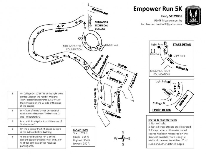 2014 — The Empower Run — Race Roster — Registration