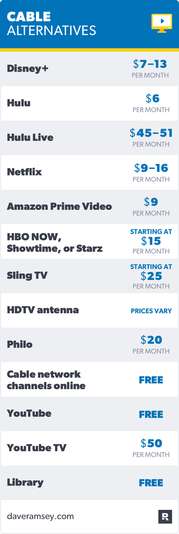 There are cable alternatives