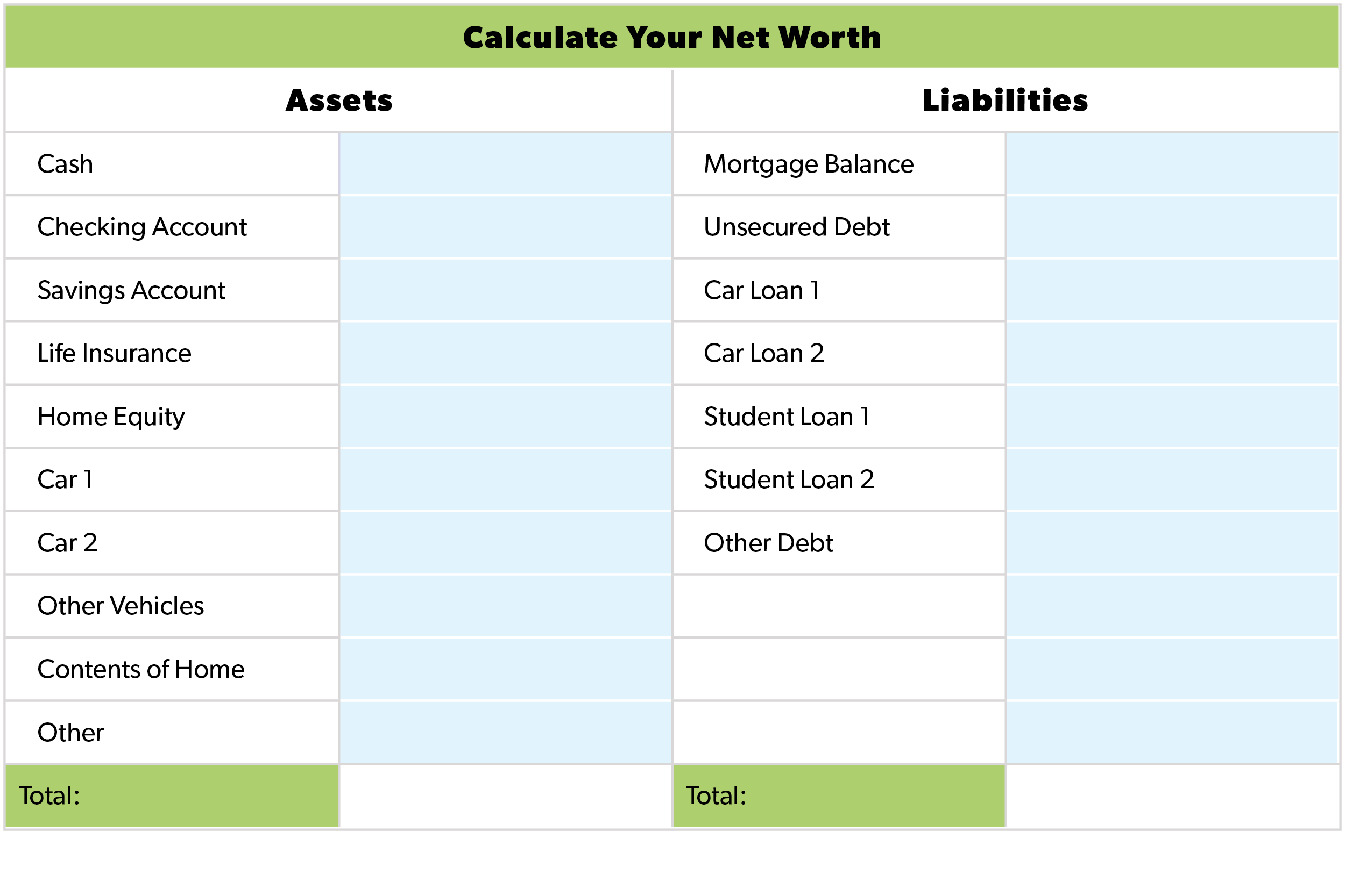 What Is The Difference Between Income And Net Worth