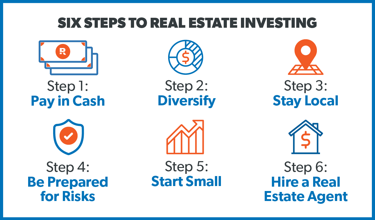 How to Invest in Real Estate | DaveRamsey.com