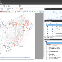 Database Diagram Visual Studio 2013 Human Ear Sql Dependency Tracker See Server Object Dependencies Choose A To Analyze