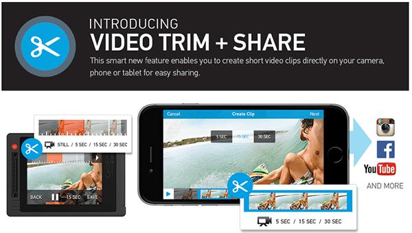 Video-Trim-Plus-Share