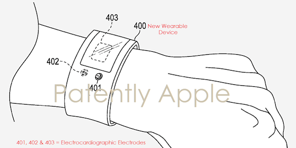 Apple Working On A Wearable ECG Device, Patent Filing
