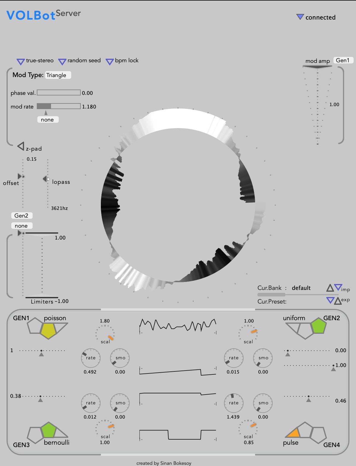 sonicLAB launches VOLBot stochastic amplitude modulator