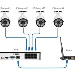 Cctv Balun Wiring Diagram Cat5 And Schematics 1999 Toyota Tacoma Parts Cat 5 Camera Security How Much Do You Know About 6 Ip Cameras Systemsthe Ethernet