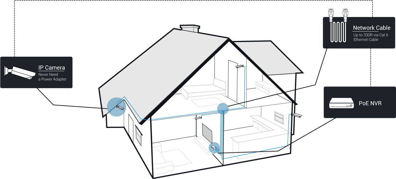 hight resolution of compare with the non poe system