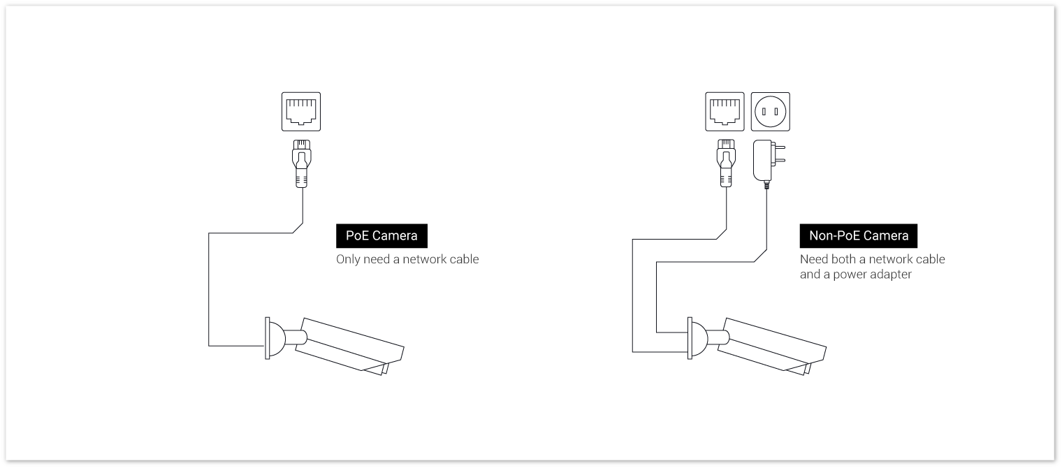small resolution of compare with the non poe system