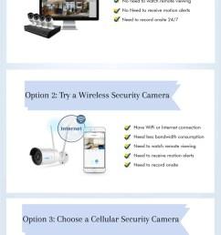 security cameras no wifi [ 832 x 1913 Pixel ]