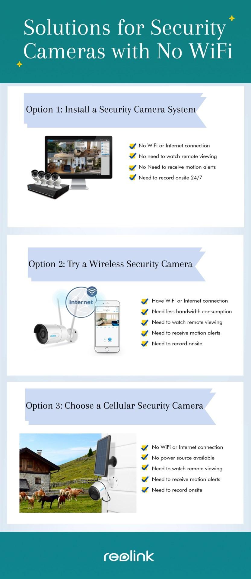 medium resolution of security cameras no wifi