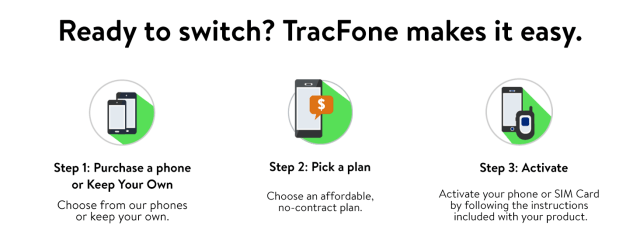 Tracfone Promo Codes For 60 Minute Card April 2018 | Applydocoument co