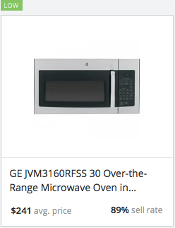 eBay Statistics for GE Over-the-Range Microwave