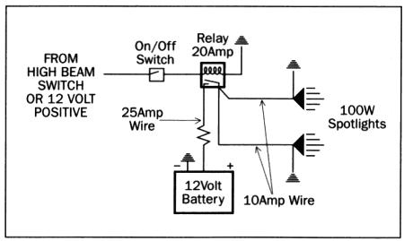 Wiring Diagram PDF: 12 Volt Light Wiring Diagram