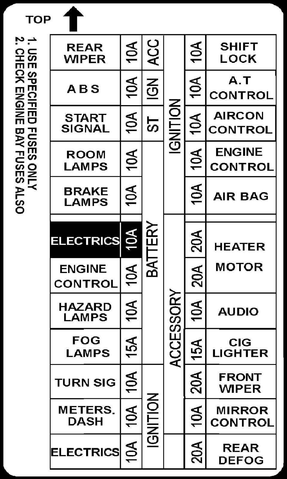 skyline r33 gtst wiring diagram 1997 ford f250 headlight fh schwabenschamanen de nissan gtr fuse box hub rh 19 6 dw germany