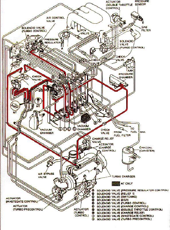 factory mazda rx 7 wiring diagram wiring schematic diagram