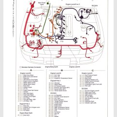 Vw Passat Engine Diagram Electrical Wiring Of Maruti 800 Car R32 1tt Awosurk De 1so Preistastisch U2022 Rh Mk4
