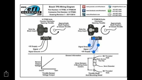 small resolution of rb26 haltech tps install forced induction performance sau community image jpg