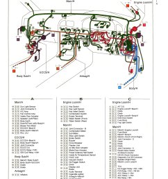 nissan skyline r32 fuse box translation complete wiring diagrams u2022 r32 skyline engine part numbers [ 2570 x 3634 Pixel ]