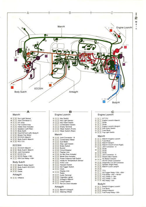 small resolution of nissan skyline r32 fuse box translation complete wiring diagrams u2022 r32 skyline engine part numbers