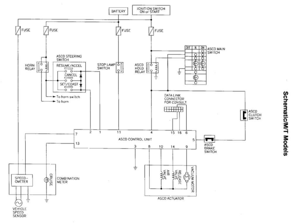 medium resolution of  fuse boxes wiring diagram nissan skyline gt 59f8796437428 screenshot2017 10 31at11 11 53pm thumb png effb3121bb6050dfda42837750e6b6dd png