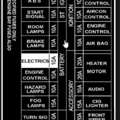 Skyline R33 Gtst Wiring Diagram Hino Truck Diagrams Fuse Box 62 Schwabenschamanen De Essig Rh 2 8 5 Tierheilpraxis Gtr Translation