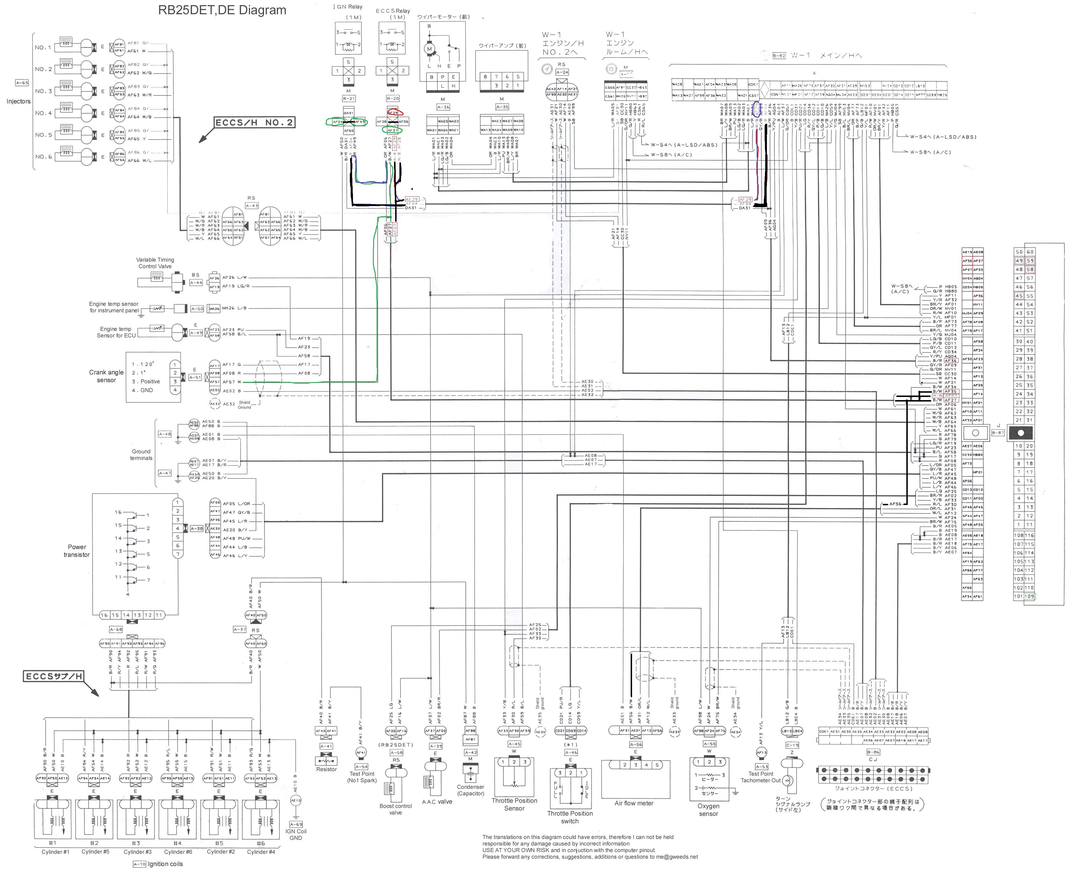 Nissan 300zx Wiring Harness Diagram Moreover 1993 Nissan Maxima Wiring
