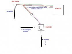 hight resolution of apexi boost solenoid diagram wiring diagram expert apexi boost solenoid diagram