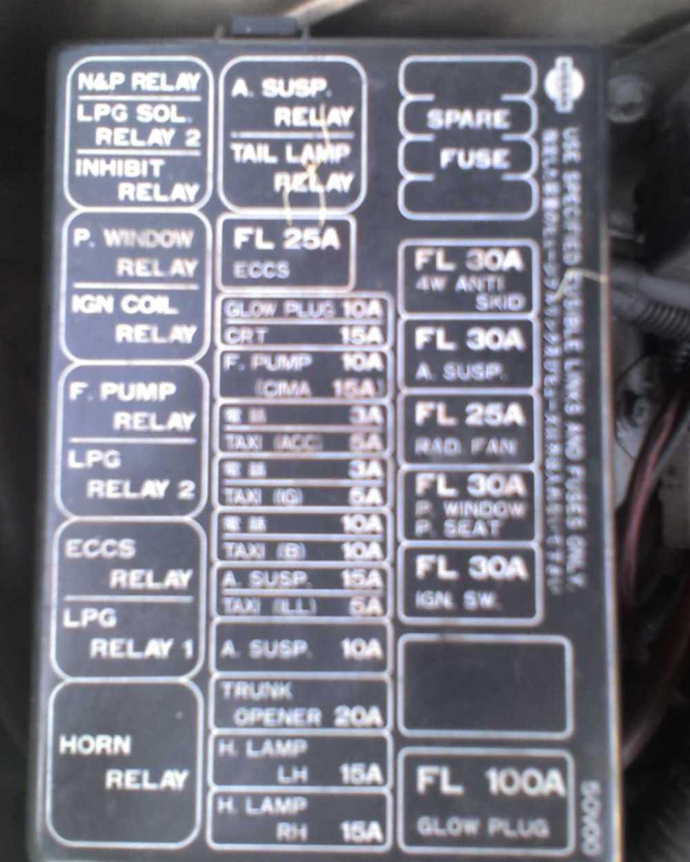 medium resolution of 91 na 300zx fuse box wiring diagram sortnissan 300zx fuse box wiring diagram ebook 91 na