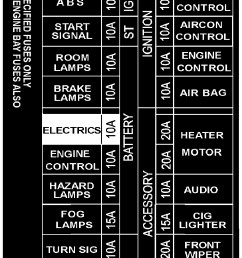 s14 fuse diagram wiring diagram expert s14 interior fuse box diagram [ 1020 x 1700 Pixel ]