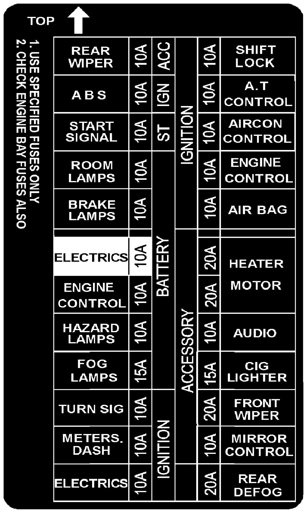 medium resolution of s14 fuse diagram wiring diagram expert s14 interior fuse box diagram