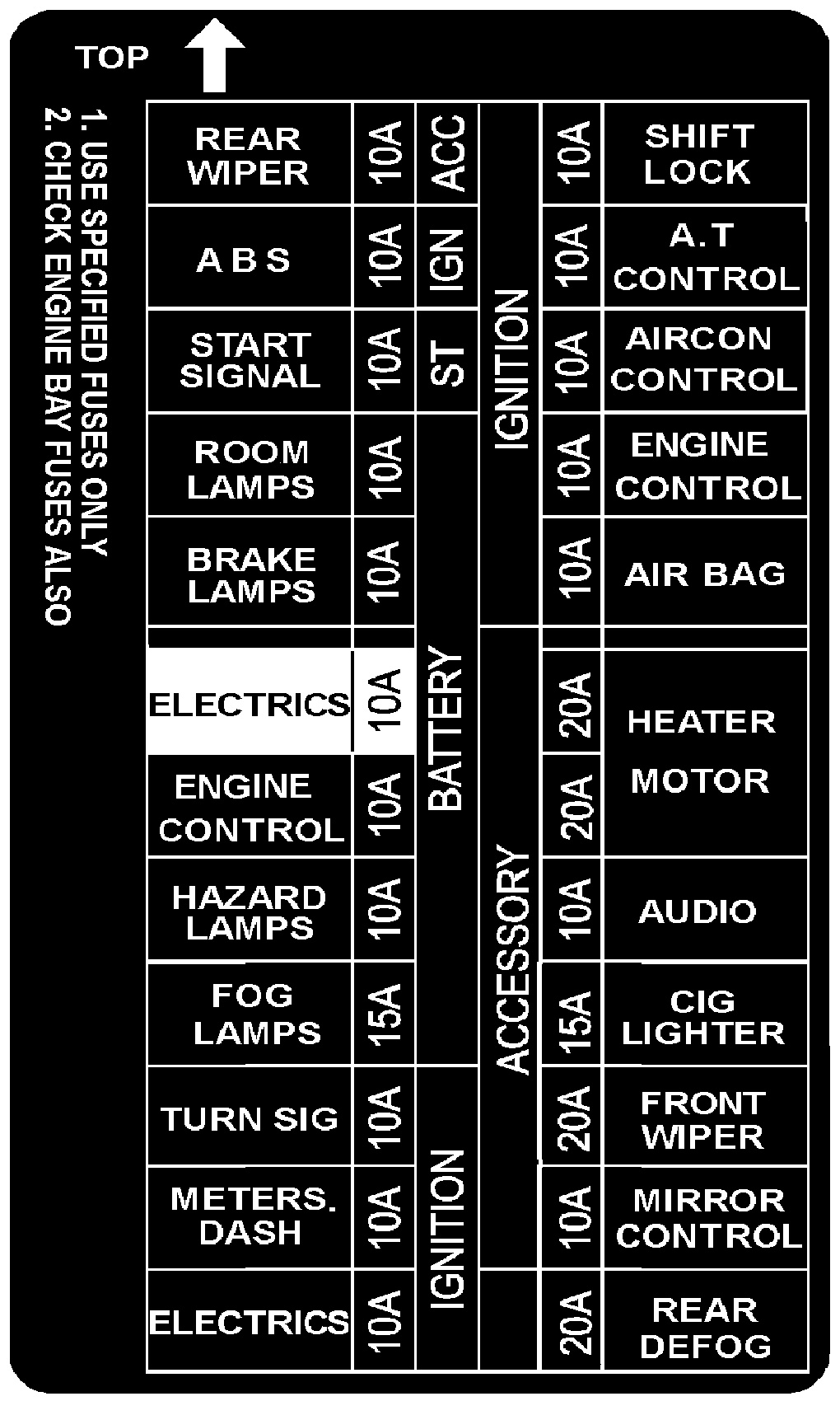hight resolution of s14 fuse diagram wiring diagram expert s14 interior fuse box diagram