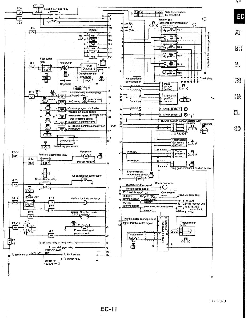 rb25det s2 wiring diagram 2000 kia sportage engine r33 library