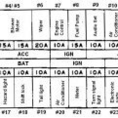 Skyline R33 Gtst Wiring Diagram Stratocaster 5 Way Switch Fuse Box Iu Davidforlife De R32 Rh 8 Skriptex