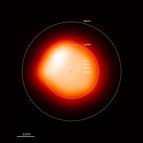 In the millimeter continuum Betelgeuse is around 1,400 times larger than our Sun. The overlaid annotation shows how large the star is compared to the Solar System. Betelgeuse would engulf all four terrestrial planets -- Mercury, Venus, Earth and Mars -- and even the gas giant Jupiter; only Saturn would be beyond its surface. Image credit: ALMA / ESO / NAOJ / NRAO / E. O'Gorman / P. Kervella.