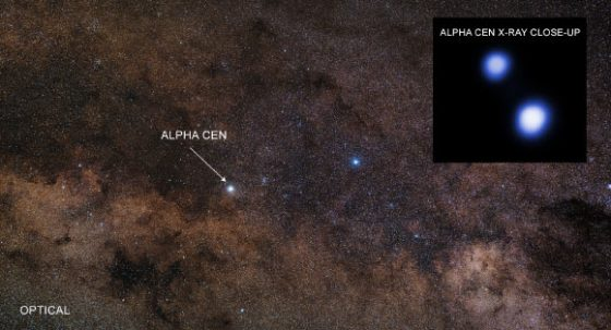 Chandra data from May 2, 2017 are seen in the pull-out, which is shown in context of a visible-light image taken from the ground of the Alpha Centauri system and its surroundings. Image credit: Zdenek Bardon / NASA / CXC / University of Colorado / T. Ayres.