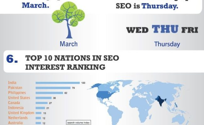 An Infographic To Show People How Big The Seo Industry