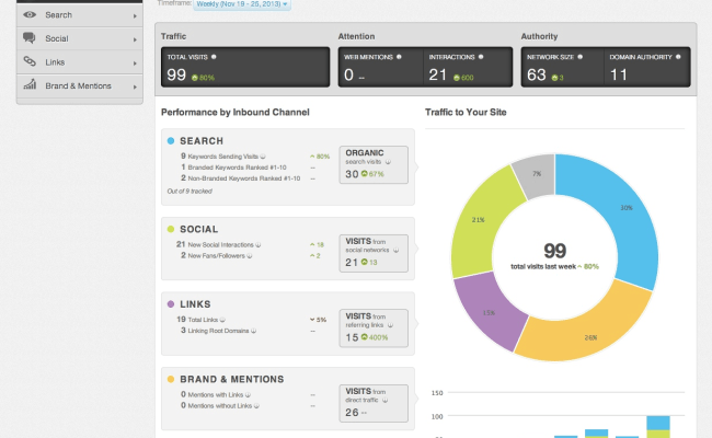 10 Great Social And Web Analytics Tools Search Engine