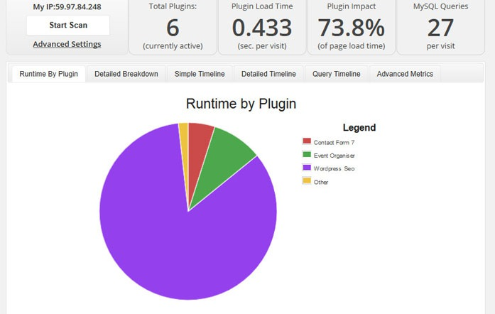P3 Profiler plugin