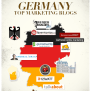Seolympics Top Marketing Blogs Of Germany Search Engine