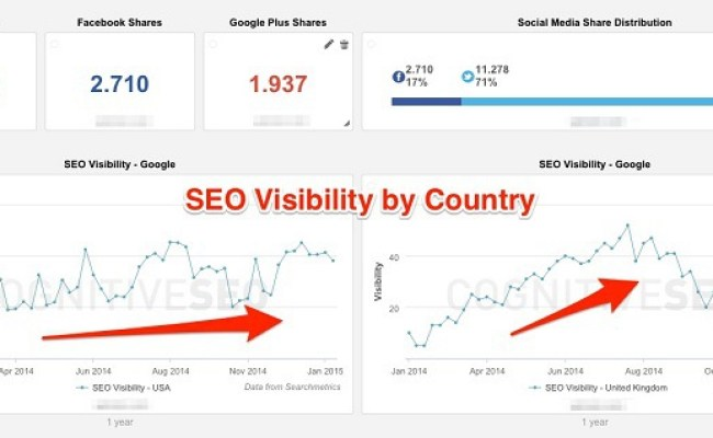 6 Important Site Metrics You Need To Know Sej