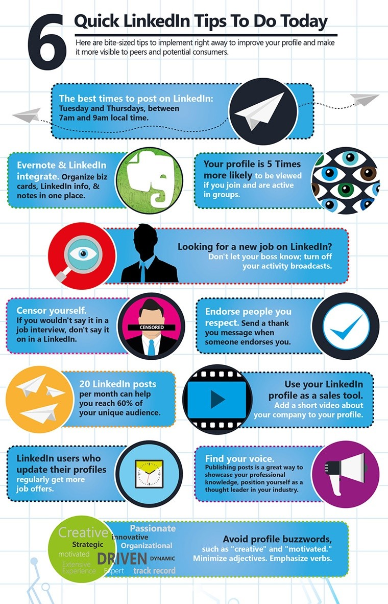 Ultimate LinkedIn Profile Cheat Sheet Infographic SEJ
