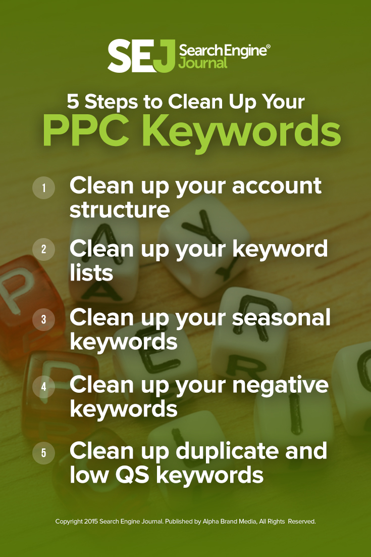 Ppc Wiring Diagram 5 Steps To Clean Up Your Keywords Auto Electrical Files