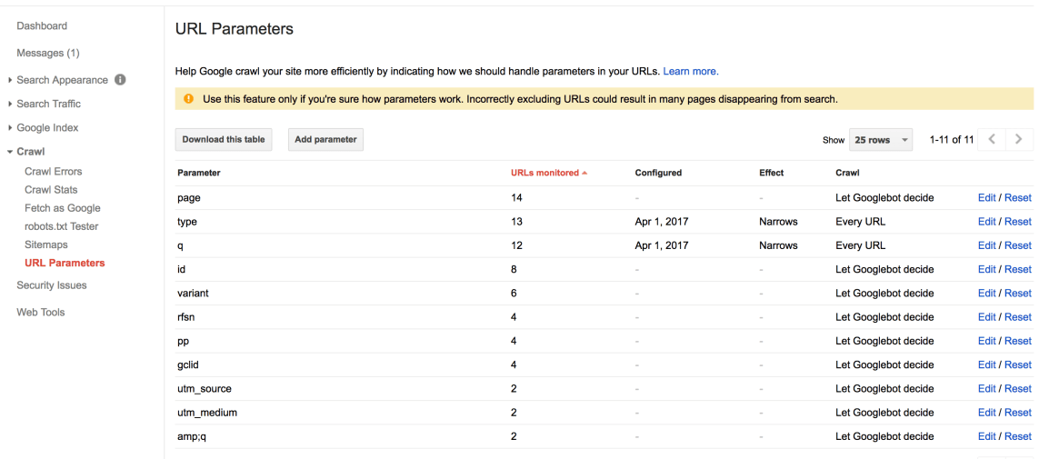 url parameters google search console